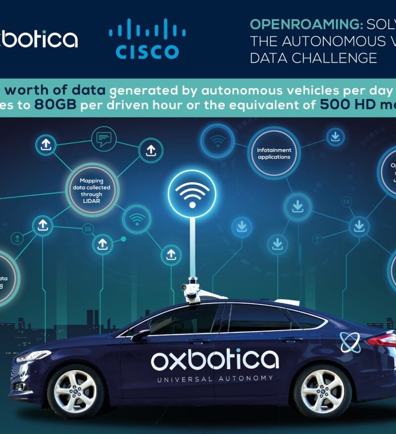 Oxbotica – Simplifying Complex Technology